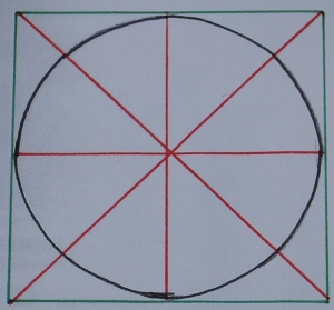 Ellipse from directly above is a full circle